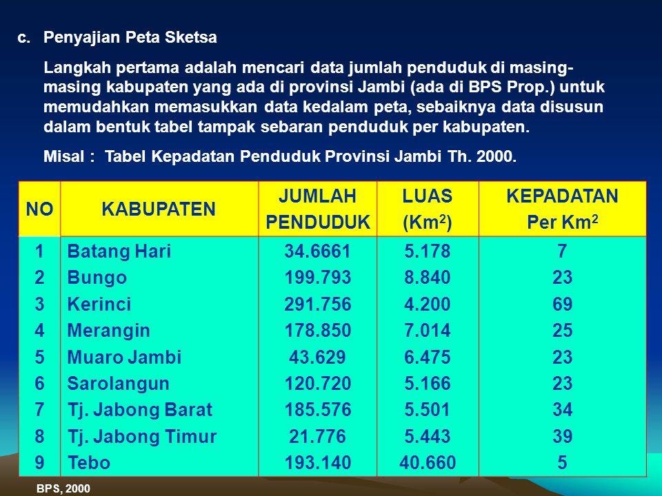 c.Penyajian Peta Sketsa Langkah pertama adalah mencari data jumlah penduduk di masing- masing kabupaten yang ada di provinsi Jambi (ada di BPS Prop.)
