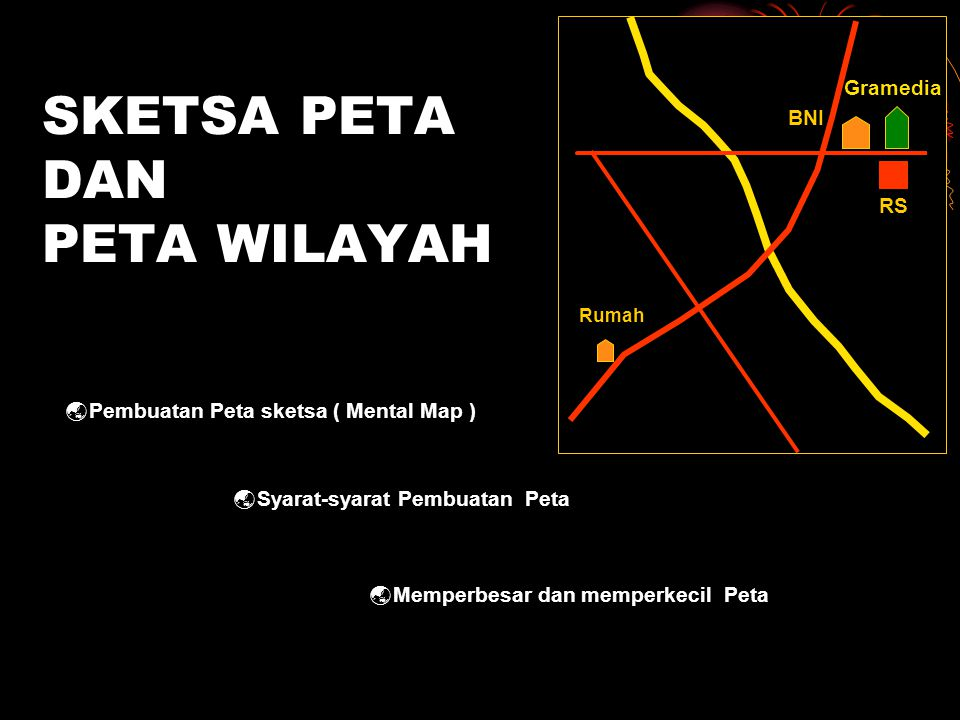 SKETSA PETA DAN PETA WILAYAH  Pembuatan Peta sketsa ( Mental Map ) Pembuatan Peta sketsa ( Mental Map )  Syarat-syarat Pembuatan Peta Syarat-syarat