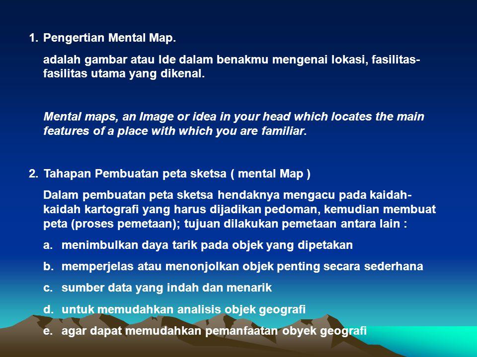 1.Pengertian Mental Map. adalah gambar atau Ide dalam benakmu mengenai lokasi, fasilitas- fasilitas utama yang dikenal. Mental maps, an Image or idea