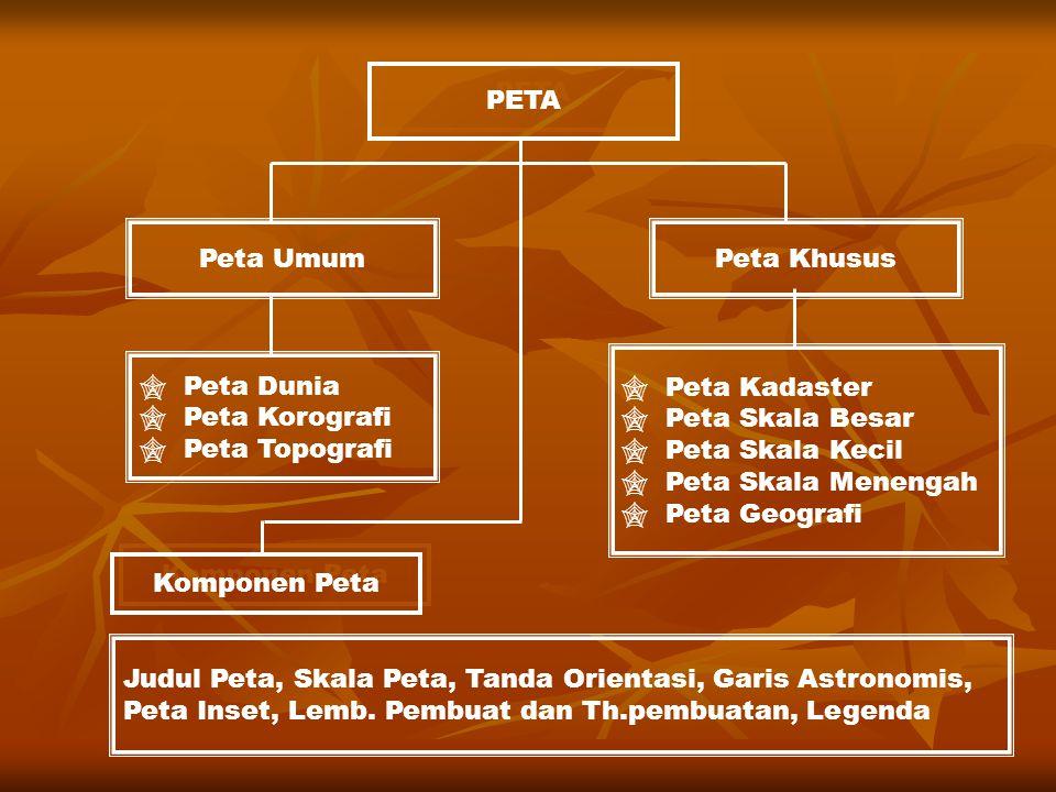 ATLAS Berdasarkan Pemb.