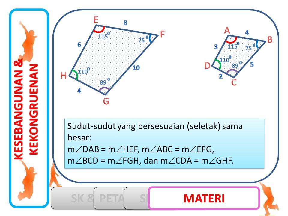 KESEBANGUNAN & KEKONGRUENAN SK & KD PETA KONSEP SIMULASI MATERI Sudut-sudut yang bersesuaian (seletak) sama besar: m  DAB = m  HEF, m  ABC = m  EF