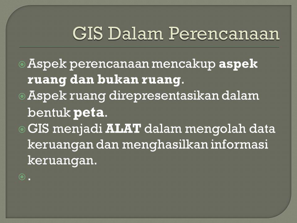  Informasi ruang seperti zonasi kawasan lindung dan kawasan budidaya misalnya merupakan salah satu output analisis dengan GIS  Output software GIS utamanya adalah peta.