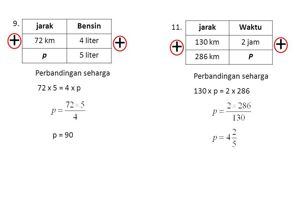9. jarakBensin 72 km4 liter p5 liter + + Perbandingan seharga 72 x 5 = 4 x p p = 90 11.jarakWaktu 130 km2 jam 286 kmP + + Perbandingan seharga 130 x p