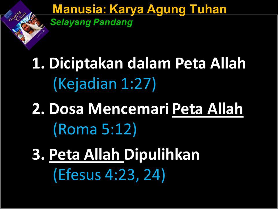Manusia: Karya Agung Tuhan Selayang Pandang 1.Diciptakan dalam Peta Allah (Kejadian 1:27) 2.