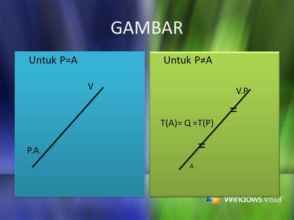 GAMBAR Untuk P=A Untuk P≠A = = V.P A T(A)= Q =T(P) V P.A