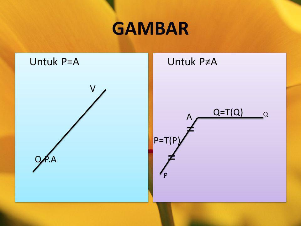 GAMBAR Untuk P=A Untuk P≠A = = A P P=T(P) V Q.P.A Q=T(Q) Q