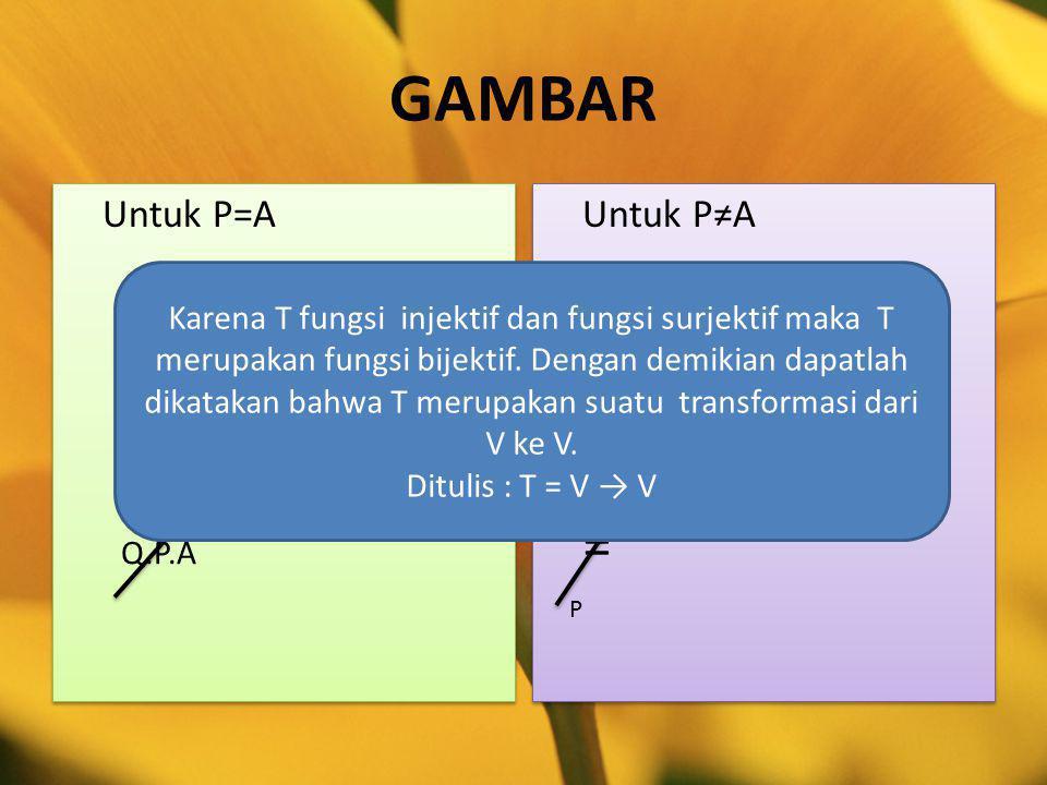 GAMBAR Untuk P=A Untuk P≠A = = A P P=T(P) V Q.P.A Q=T(Q) Q Karena T fungsi injektif dan fungsi surjektif maka T merupakan fungsi bijektif.