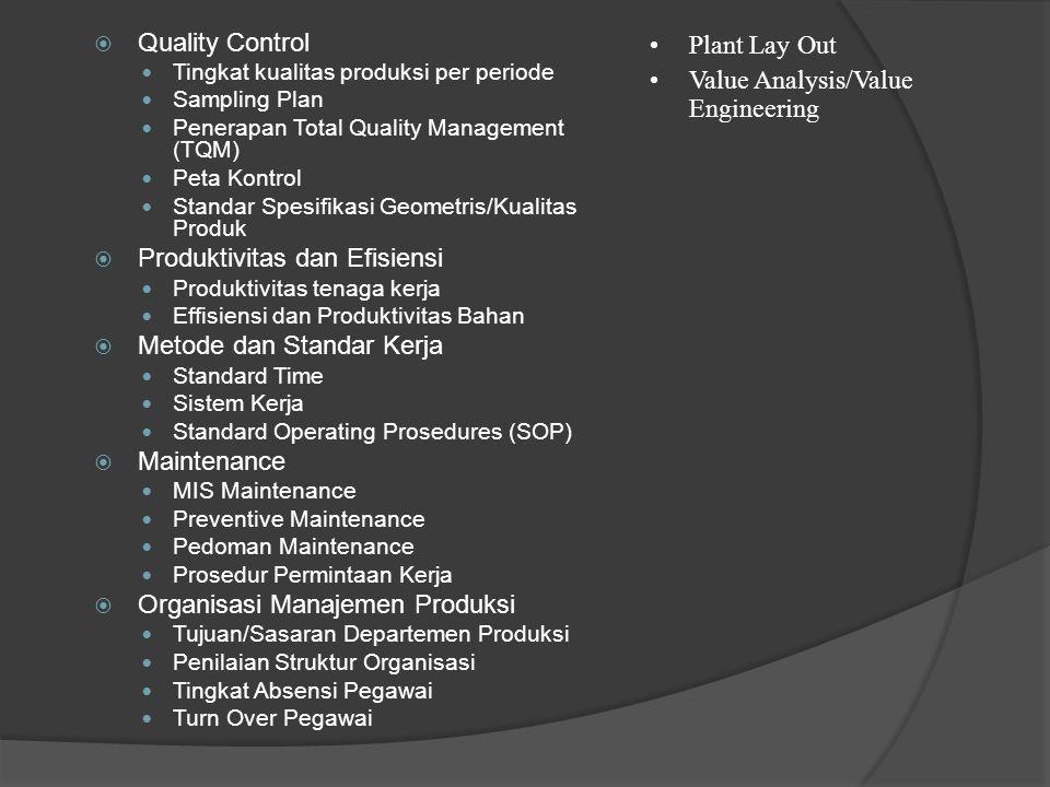  Quality Control  Tingkat kualitas produksi per periode  Sampling Plan  Penerapan Total Quality Management (TQM)  Peta Kontrol  Standar Spesifik