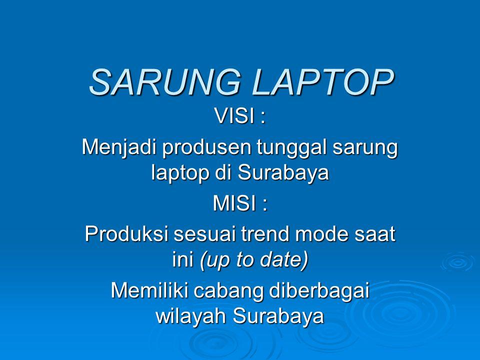 SARUNG LAPTOP VISI : Menjadi produsen tunggal sarung laptop di Surabaya MISI : Produksi sesuai trend mode saat ini (up to date) Memiliki cabang diberbagai wilayah Surabaya