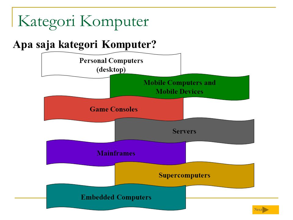 Kategori Komputer Next Apa saja kategori Komputer? Personal Computers (desktop) Mobile Computers and Mobile Devices Game Consoles Servers Mainframes S