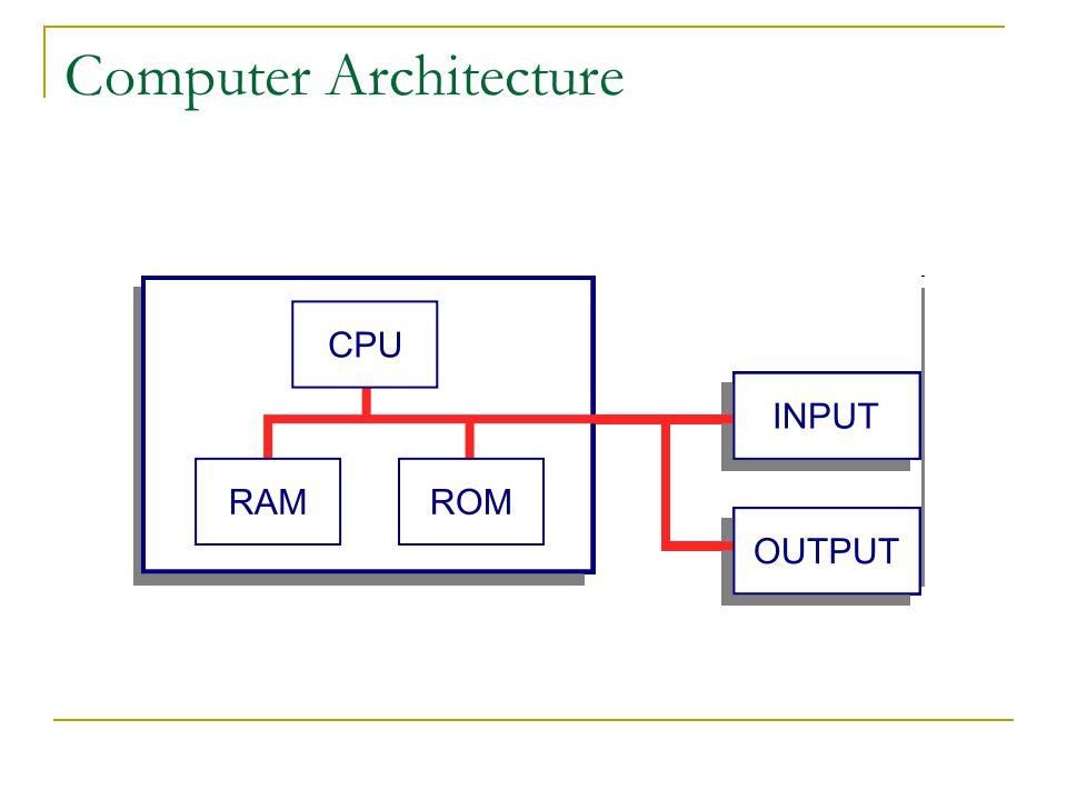 Kategori Komputer Next Apa saja kategori Komputer.