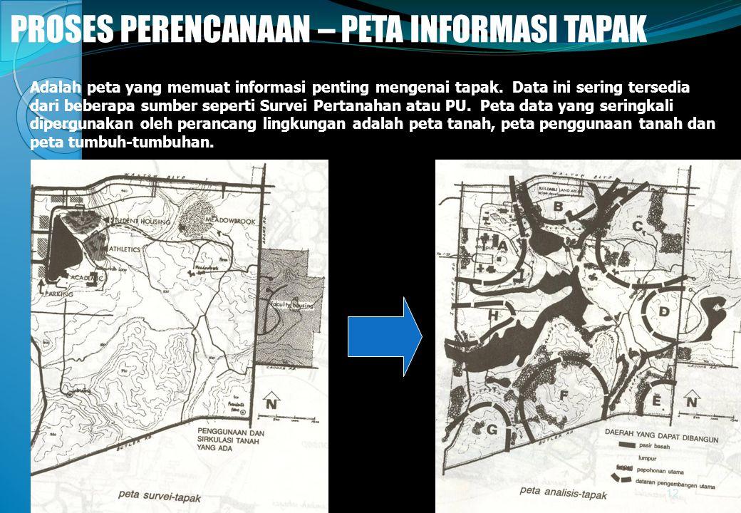 @gung 08 - Minggu 3 PROSES PERENCANAAN – PETA INFORMASI TAPAK Adalah peta yang memuat informasi penting mengenai tapak. Data ini sering tersedia dari