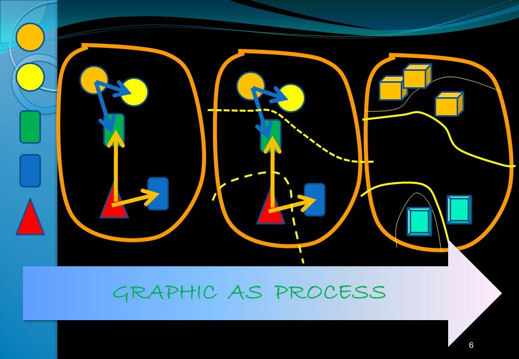 @gung 08 - Minggu 3 GAMBAR ANALITIK – DIAGRAM ANALITIK Tujuan utama gambar analitik adalah memberi informasi maka gambar dibuat berwarna untuk menyorot pesan yang terkandung pada setiap data.