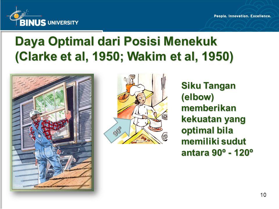Bina Nusantara University 10 Daya Optimal dari Posisi Menekuk (Clarke et al, 1950; Wakim et al, 1950) Siku Tangan (elbow) memberikan kekuatan yang opt