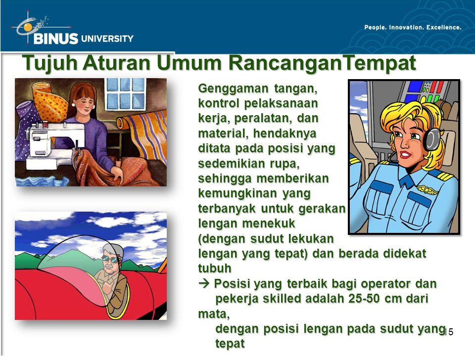Bina Nusantara University 15 Tujuh Aturan Umum RancanganTempat Kerja Tujuh Aturan Umum RancanganTempat Kerja Genggaman tangan, kontrol pelaksanaan ker