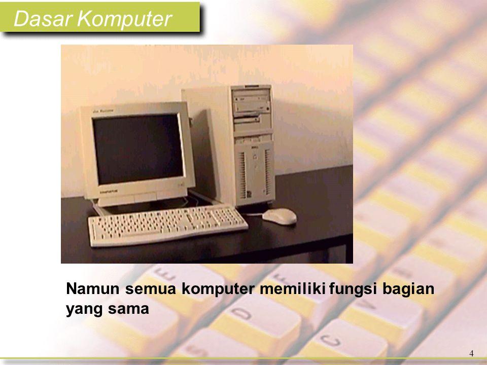 Dasar Komputer 25 •ROM (read-only memory) adalah memori yang tidak berubah/tetap –Menyimpan program instruksi walaupun sumber tegangan mati –Instruksi diset saat startup –BIOS (basic input/output system)