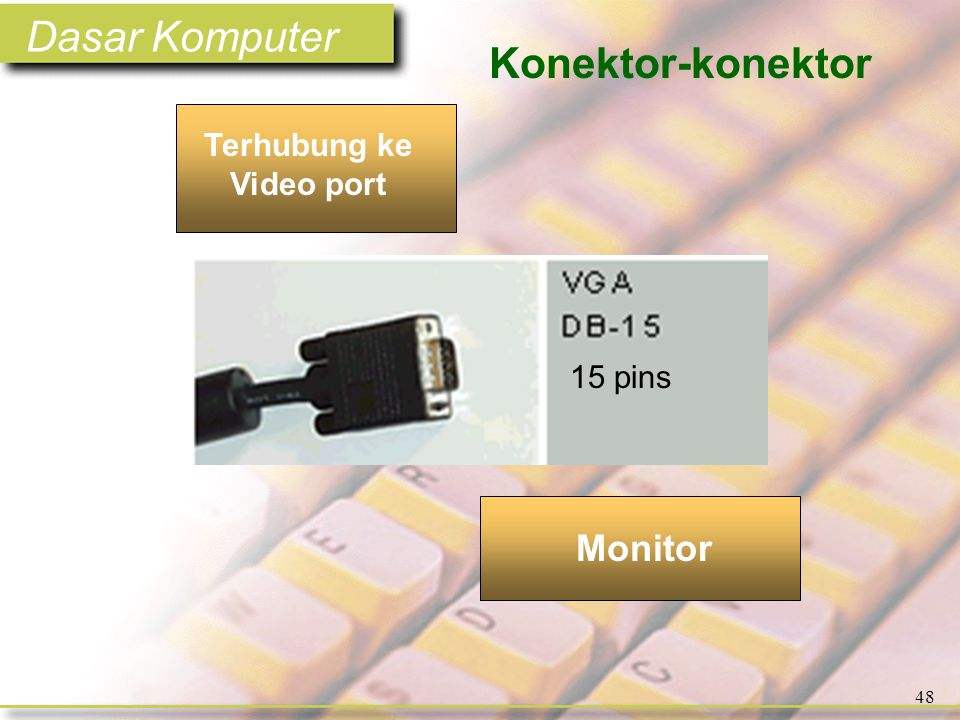 Dasar Komputer 48 Konektor-konektor Terhubung ke Video port Monitor 15 pins
