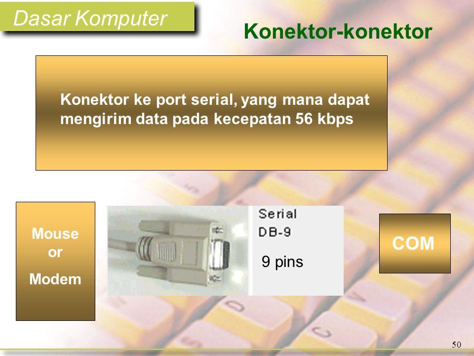 Dasar Komputer 50 Konektor-konektor COM Konektor ke port serial, yang mana dapat mengirim data pada kecepatan 56 kbps Mouse or Modem 9 pins