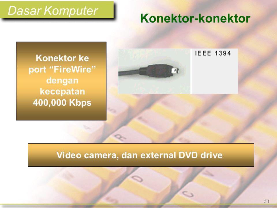Dasar Komputer 51 Konektor-konektor Konektor ke port FireWire dengan kecepatan 400,000 Kbps Video camera, dan external DVD drive