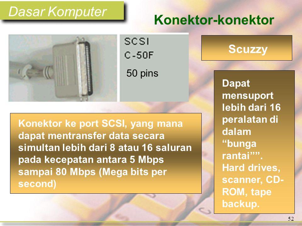 Dasar Komputer 52 Konektor-konektor Scuzzy Konektor ke port SCSI, yang mana dapat mentransfer data secara simultan lebih dari 8 atau 16 saluran pada kecepatan antara 5 Mbps sampai 80 Mbps (Mega bits per second) Dapat mensuport lebih dari 16 peralatan di dalam bunga rantai .