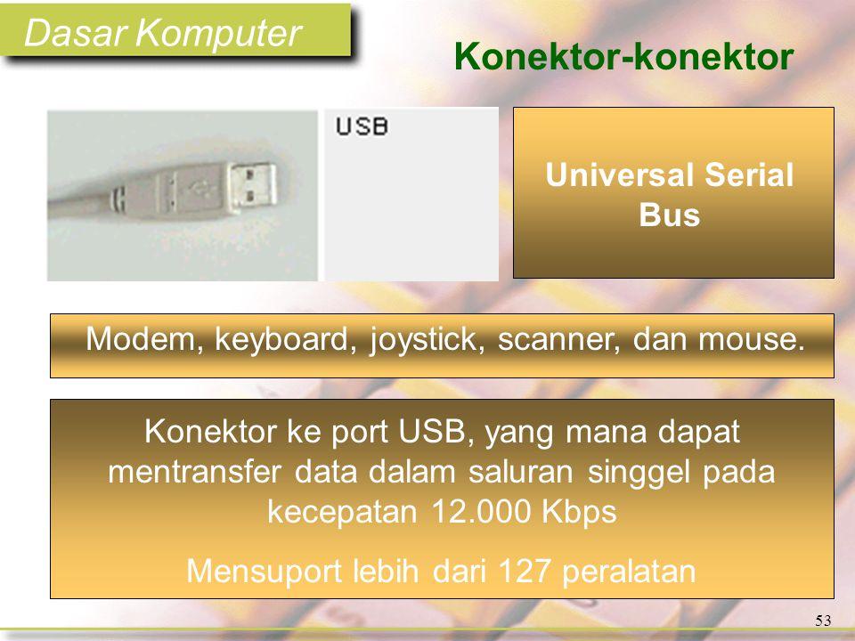 Dasar Komputer 53 Konektor-konektor Universal Serial Bus Modem, keyboard, joystick, scanner, dan mouse.