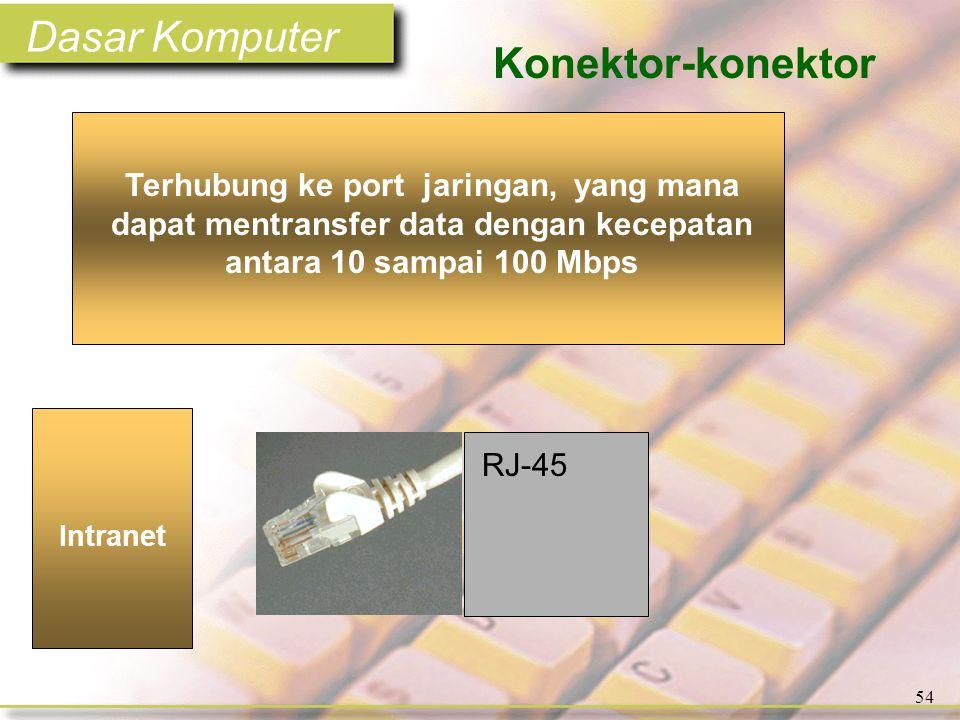Dasar Komputer 54 Konektor-konektor Terhubung ke port jaringan, yang mana dapat mentransfer data dengan kecepatan antara 10 sampai 100 Mbps Intranet RJ-45