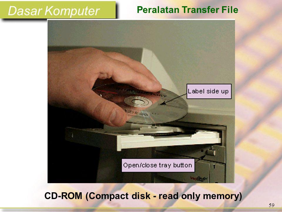 Dasar Komputer 59 CD-ROM (Compact disk - read only memory) Peralatan Transfer File