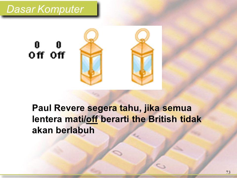 Dasar Komputer 73 Paul Revere segera tahu, jika semua lentera mati/off berarti the British tidak akan berlabuh