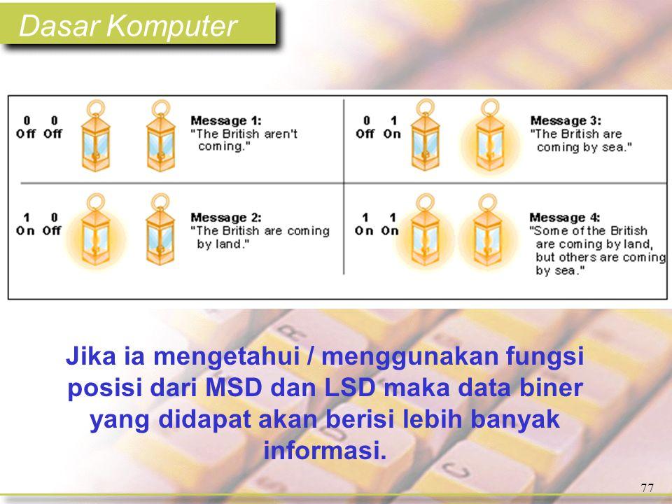 Dasar Komputer 77 Jika ia mengetahui / menggunakan fungsi posisi dari MSD dan LSD maka data biner yang didapat akan berisi lebih banyak informasi.