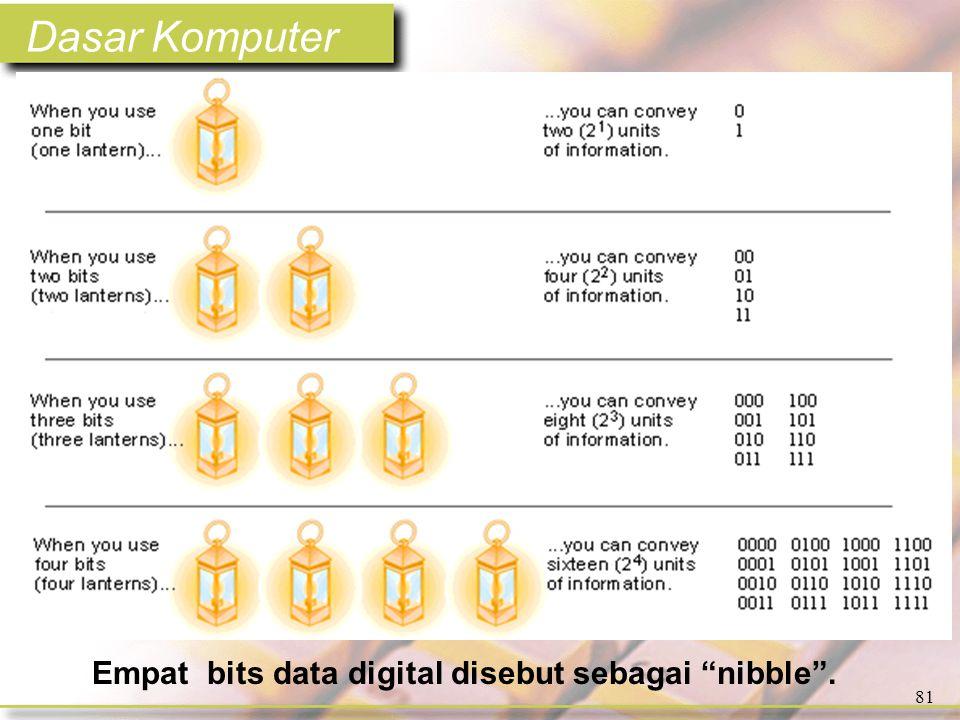 Dasar Komputer 81 Empat bits data digital disebut sebagai nibble .