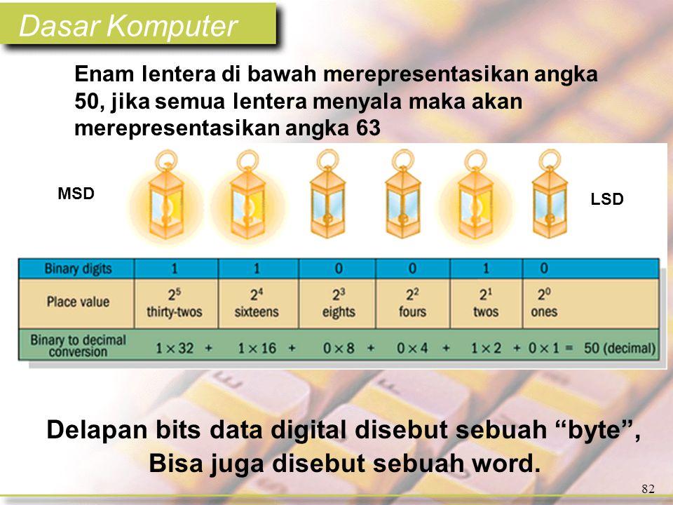 Dasar Komputer 82 Enam lentera di bawah merepresentasikan angka 50, jika semua lentera menyala maka akan merepresentasikan angka 63 LSD MSD Delapan bits data digital disebut sebuah byte , Bisa juga disebut sebuah word.