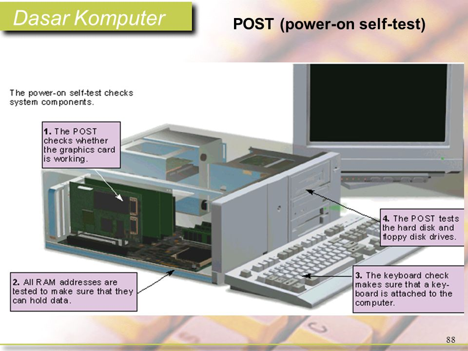 Dasar Komputer 88 POST (power-on self-test)