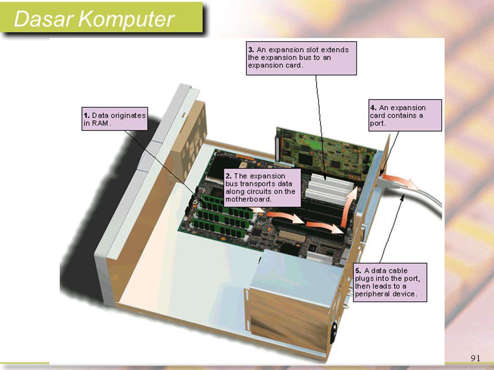 Dasar Komputer 91