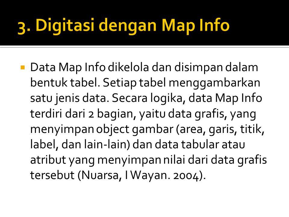  Data Map Info dikelola dan disimpan dalam bentuk tabel. Setiap tabel menggambarkan satu jenis data. Secara logika, data Map Info terdiri dari 2 bagi