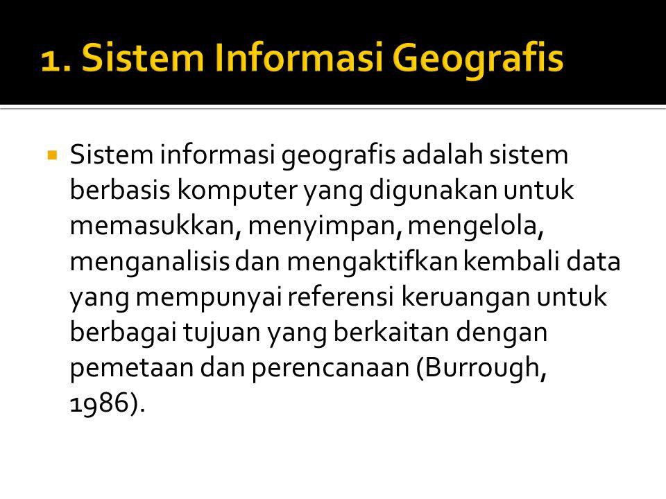  Sistem informasi geografis adalah sistem berbasis komputer yang digunakan untuk memasukkan, menyimpan, mengelola, menganalisis dan mengaktifkan kemb