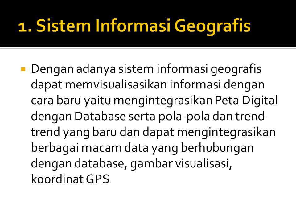  Dengan adanya sistem informasi geografis dapat memvisualisasikan informasi dengan cara baru yaitu mengintegrasikan Peta Digital dengan Database sert