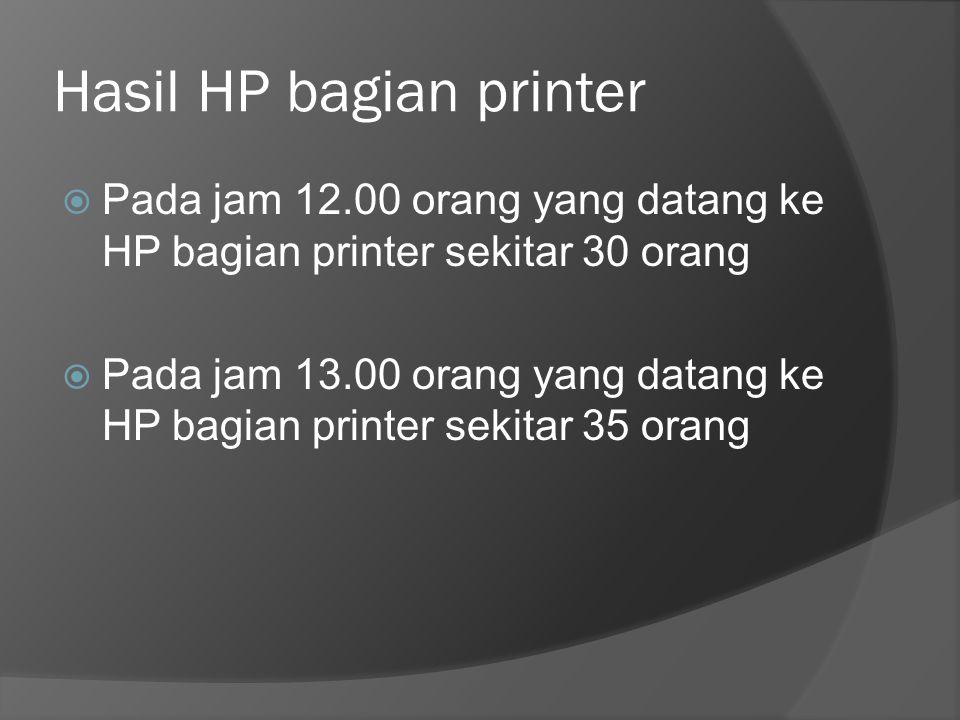 Hasil HP bagian printer  Pada jam 12.00 orang yang datang ke HP bagian printer sekitar 30 orang  Pada jam 13.00 orang yang datang ke HP bagian printer sekitar 35 orang