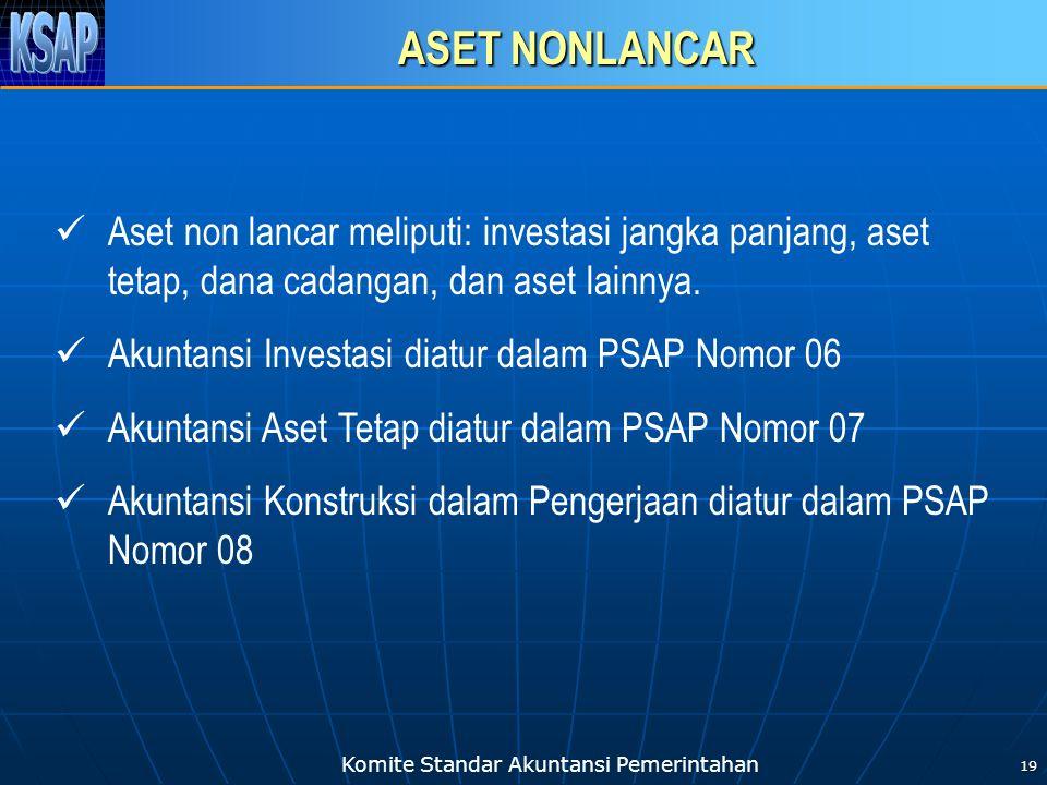 Komite Standar Akuntansi Pemerintahan 19 ASET NONLANCAR  Aset non lancar meliputi: investasi jangka panjang, aset tetap, dana cadangan, dan aset lain