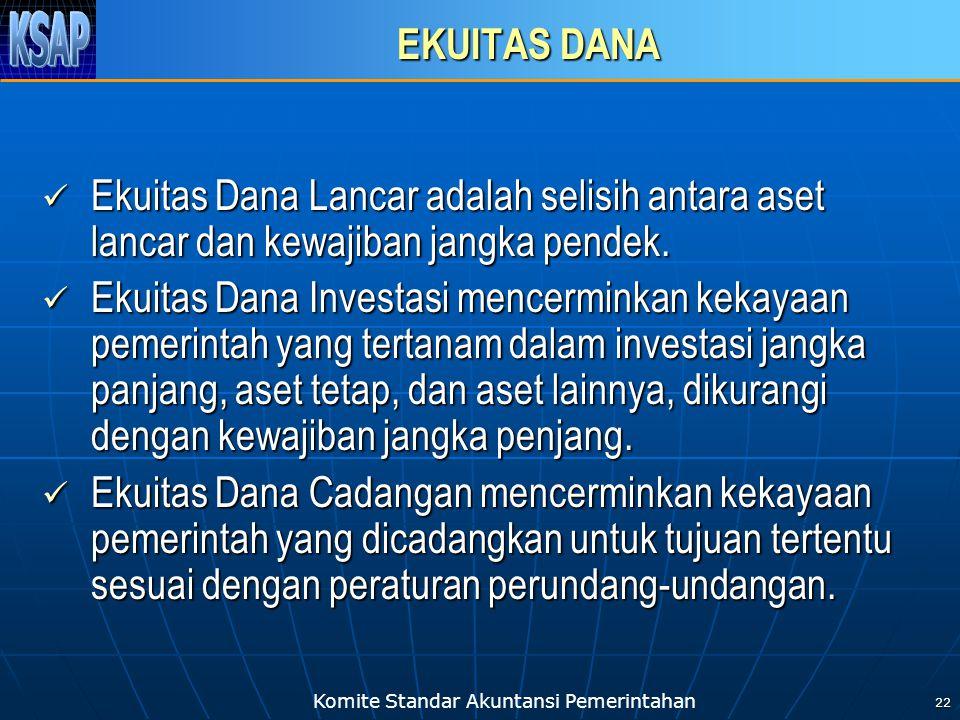 Komite Standar Akuntansi Pemerintahan 22 EKUITAS DANA  Ekuitas Dana Lancar adalah selisih antara aset lancar dan kewajiban jangka pendek.  Ekuitas D