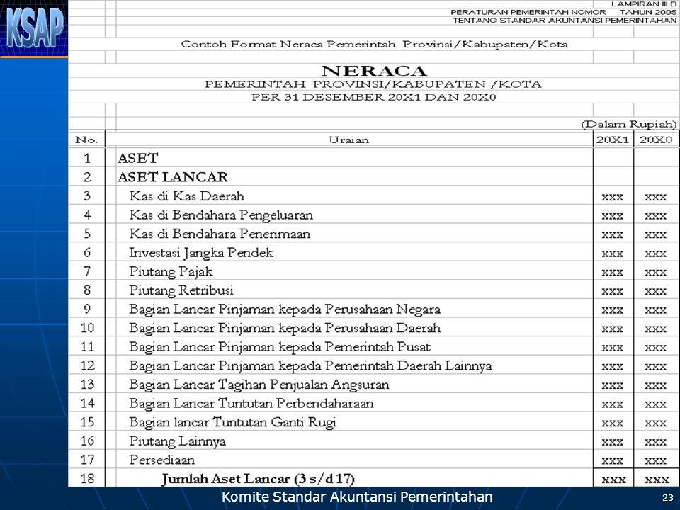 Komite Standar Akuntansi Pemerintahan 23