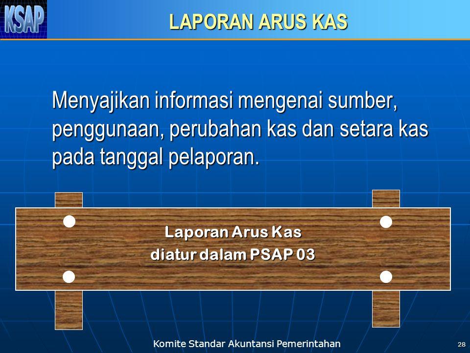 Komite Standar Akuntansi Pemerintahan 28 LAPORAN ARUS KAS Menyajikan informasi mengenai sumber, penggunaan, perubahan kas dan setara kas pada tanggal