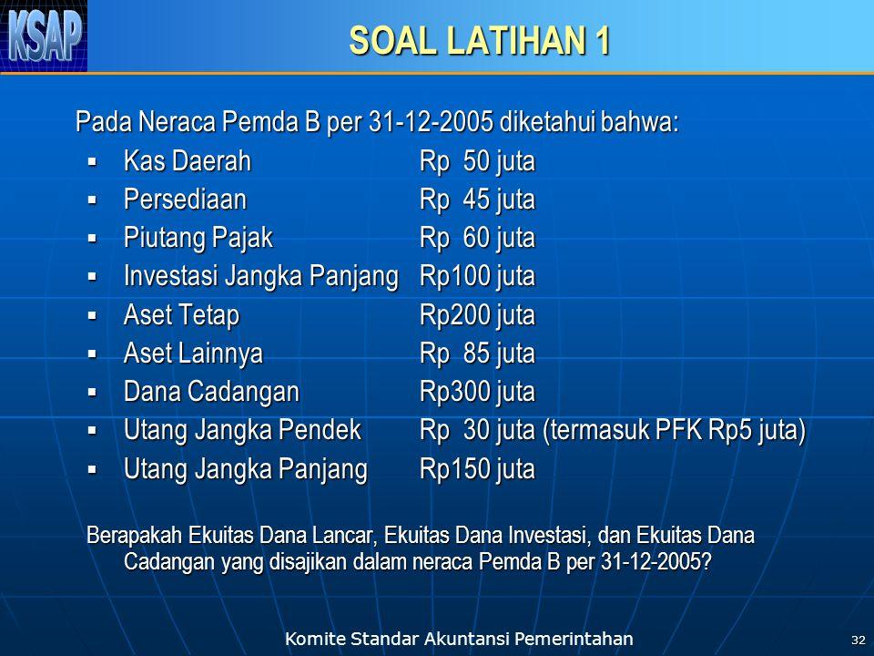 Komite Standar Akuntansi Pemerintahan 32 SOAL LATIHAN 1 Pada Neraca Pemda B per 31-12-2005 diketahui bahwa:  Kas Daerah Rp 50 juta  PersediaanRp 45