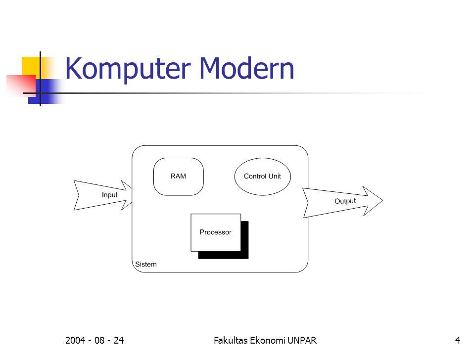 2004 - 08 - 24Fakultas Ekonomi UNPAR5 Komputer Modern Memory Input Processor Control Unit Output