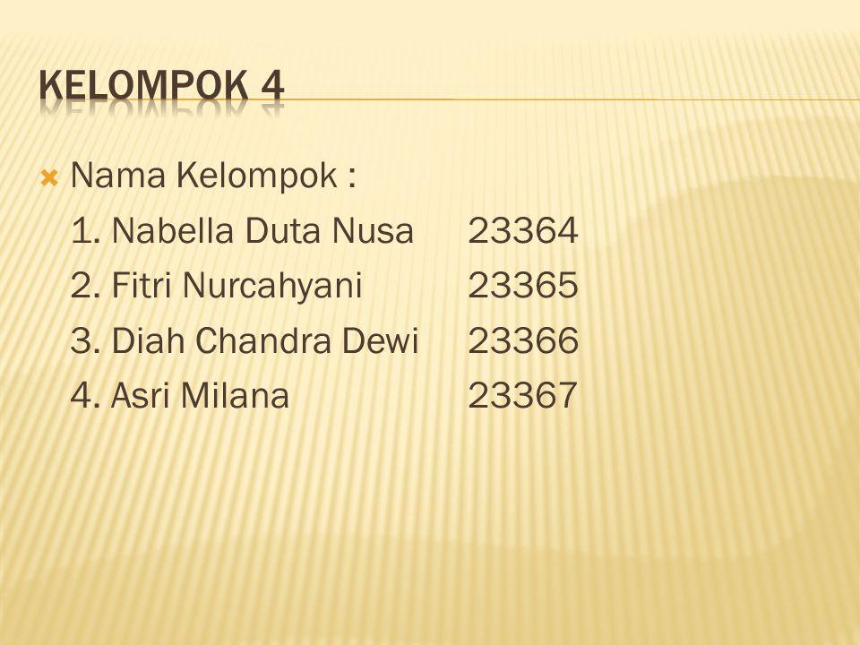  Nama Kelompok : 1. Nabella Duta Nusa23364 2. Fitri Nurcahyani23365 3.