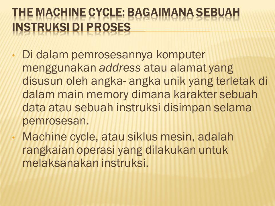 • Di dalam pemrosesannya komputer menggunakan address atau alamat yang disusun oleh angka- angka unik yang terletak di dalam main memory dimana karakter sebuah data atau sebuah instruksi disimpan selama pemrosesan.