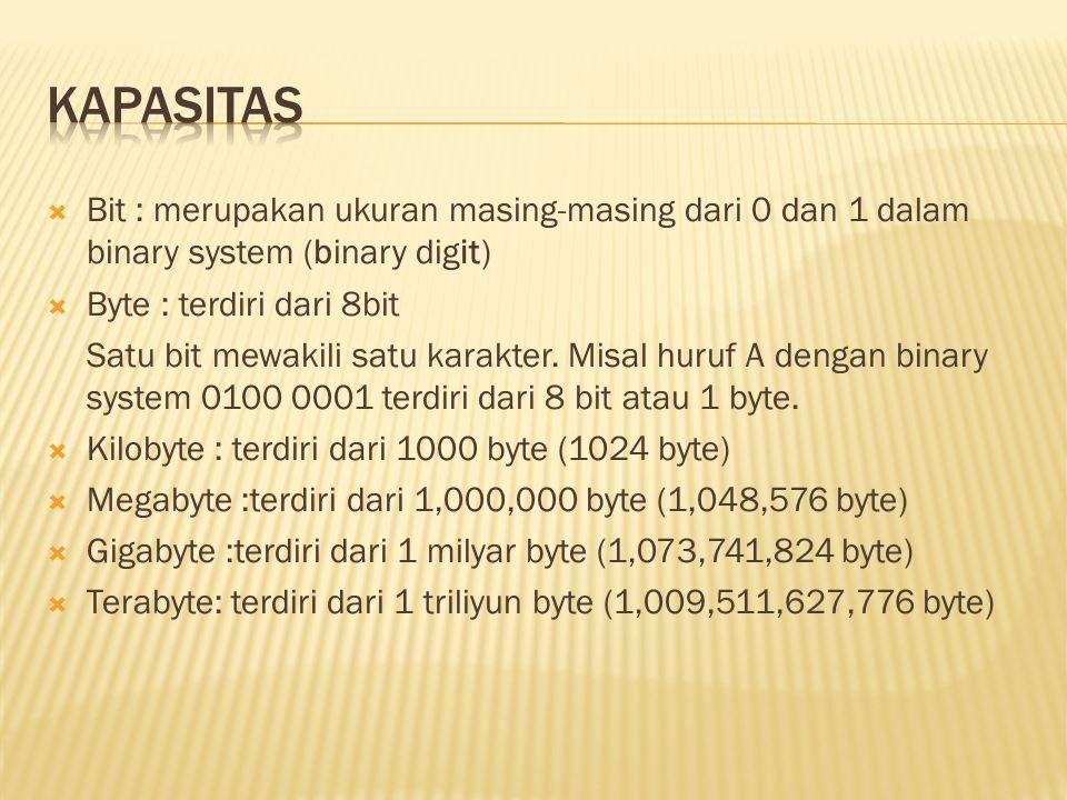  Bit : merupakan ukuran masing-masing dari 0 dan 1 dalam binary system (binary digit)  Byte : terdiri dari 8bit Satu bit mewakili satu karakter.