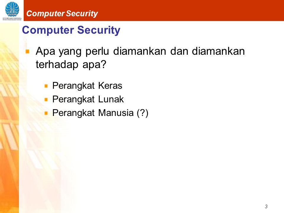 3 Computer Security Apa yang perlu diamankan dan diamankan terhadap apa? Perangkat Keras Perangkat Lunak Perangkat Manusia (?)