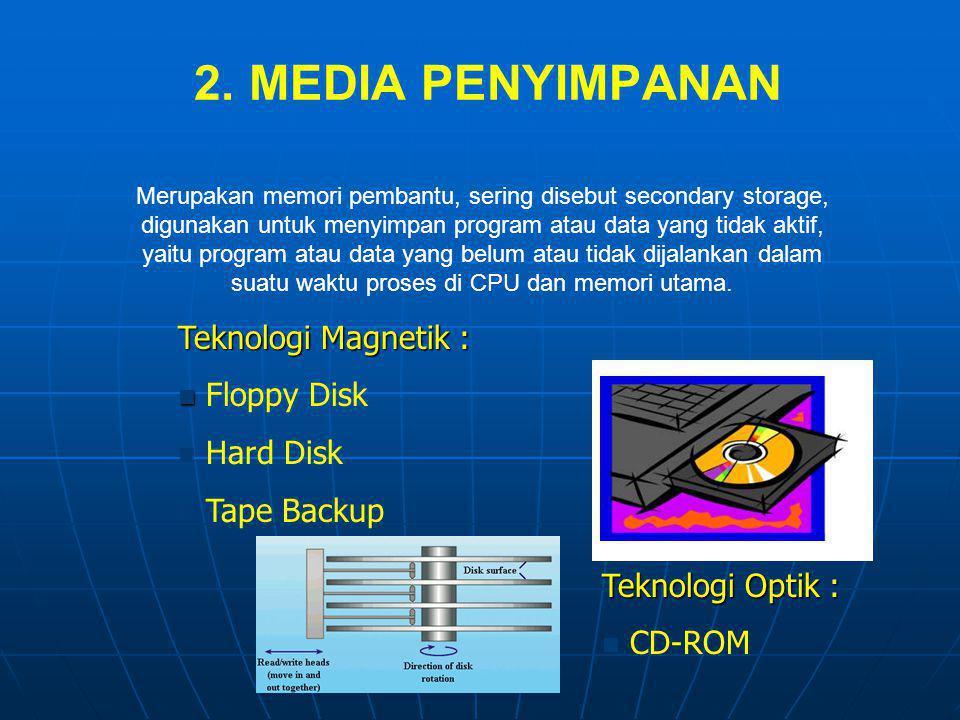 ROM Memori bertipe non-volatil, yaitu data tidak akan hilang kalau komputer dimatikan. Hanya dapat dibaca, fungsi utamanya adalah sebagai penyimpan pr