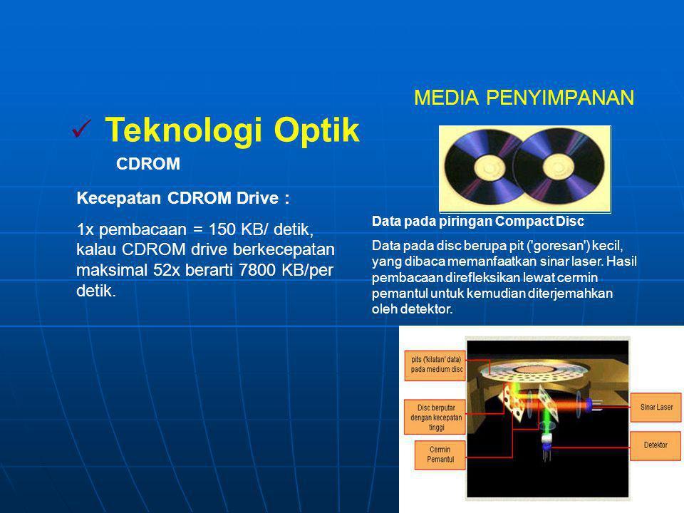  Teknologi Magnetik MEDIA PENYIMPANAN Hard Disk Tipe : IDE, SCSI Kapasitas : 320, 540, 850 MB 1.2, 4.3, 6.4 GB 10, 20, 40, 80 GB 1 Megabyte = 1024 Ki