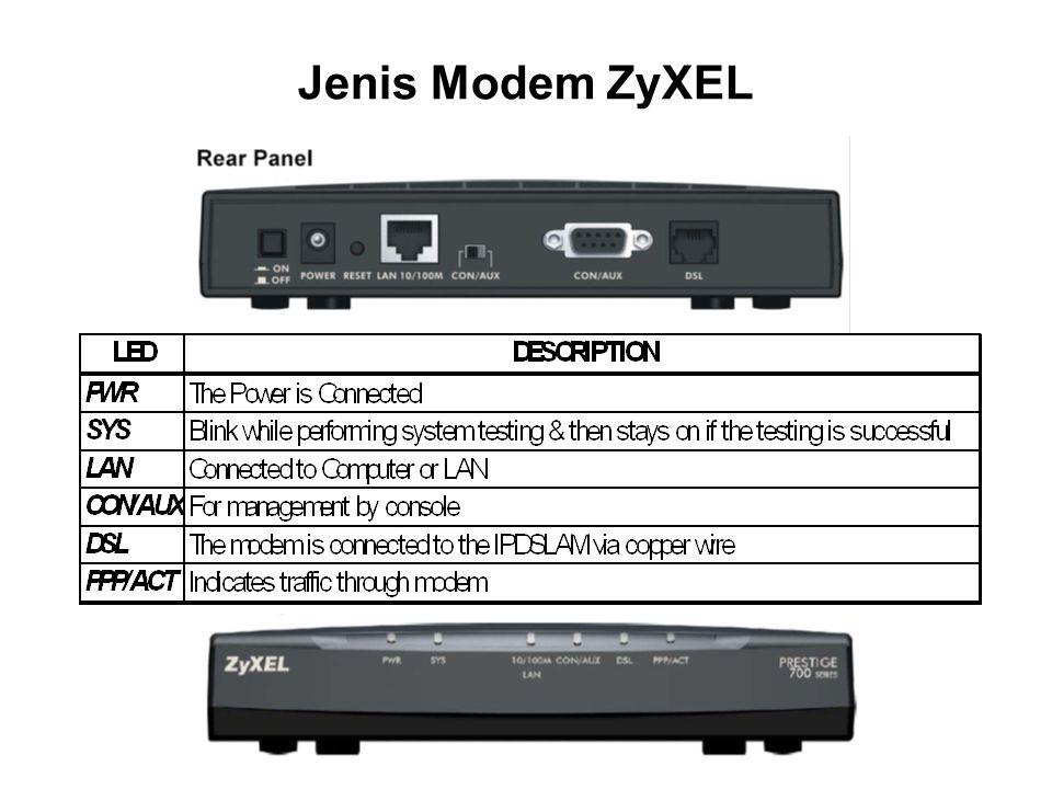 Jenis Modem ZyXEL